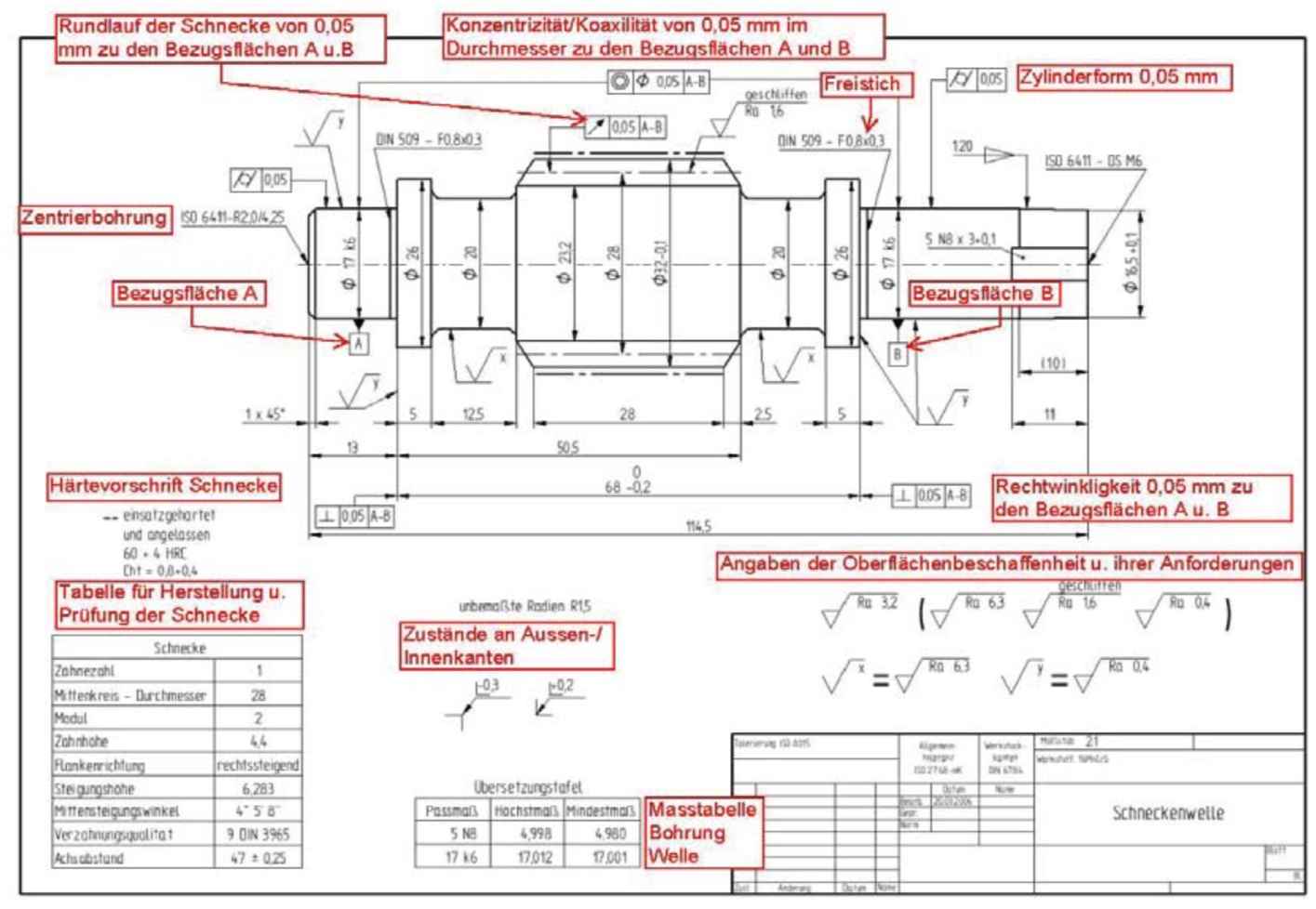 Lagetoleranzen Technisches Zeichnen